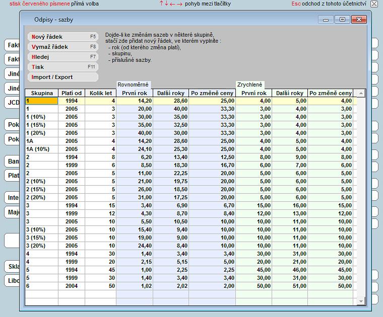 Sazby odpisů - Účetní software Profesionál
